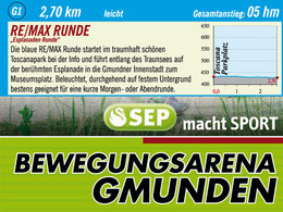 Esplanaden Runde - RE/MAX Runde by Runnersfun (© Runnersfun)