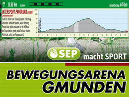 Gmundnerberg Runde - Intersport Panorama Runde by Runnersfun MTB3 (© Runnersfun)