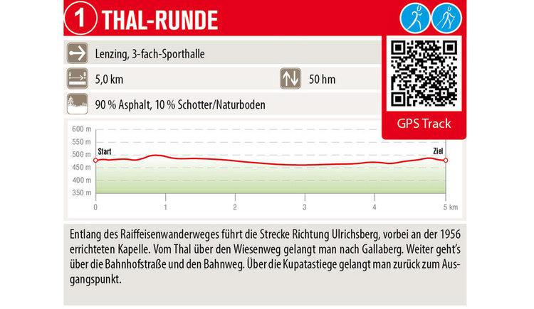 Thal-Runde %40 Marktgemeinde Lenzing (© Marktgemeinde Lenzing)