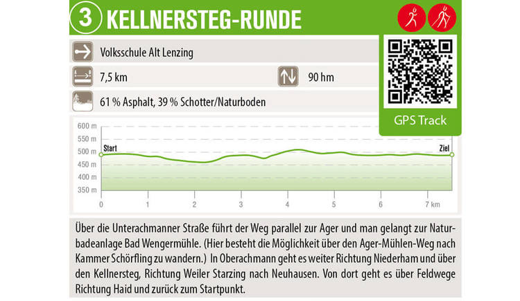 Kellnersteg-Runde %40 Marktgemeinde Lenzing (© Marktgemeinde Lenzing)