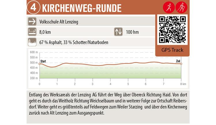 Kirchenweg-Runde (© Marktgemeinde Lenzing)