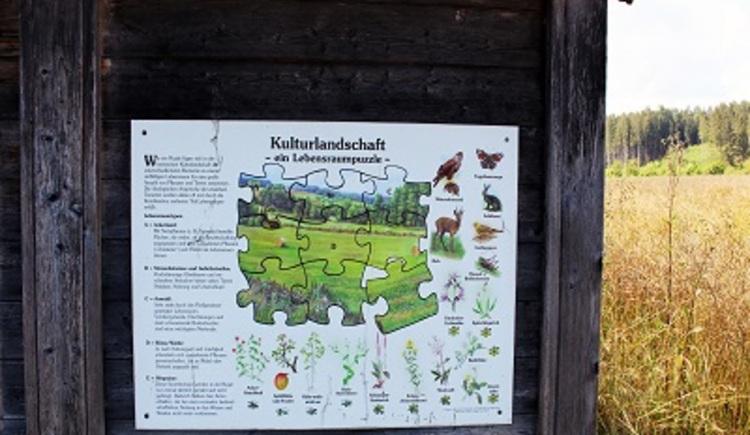 Heckenlehrpfad St. Veit (© Innviertel Tourismus)