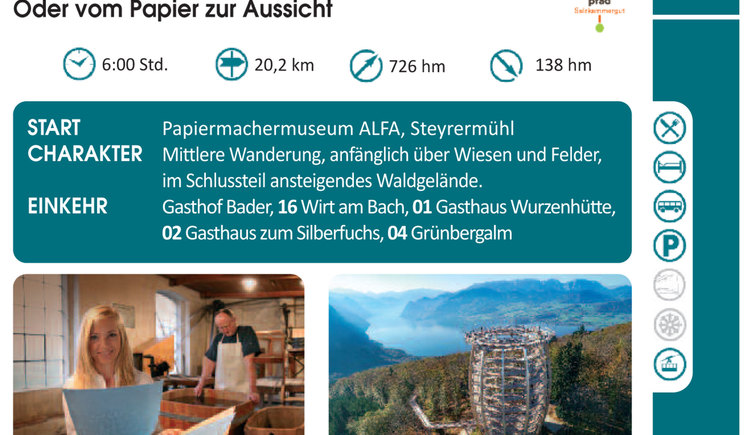 Traunsee-Almtal Wanderspass Tour 11\nVom ALFA auf den Grünberg