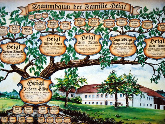 Stammbaumatelier Rosenlechner