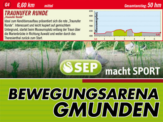 Traunufer Runde by Runnersfun G4 (© Runnersfun)