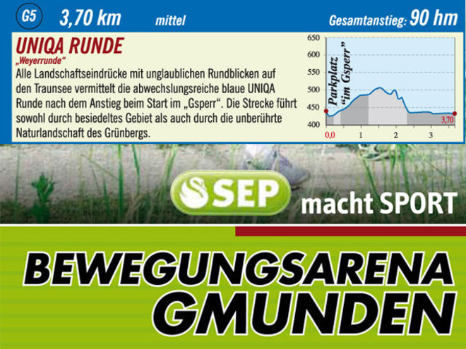 Weyerrunde - Uniqa Runde by Runnersfun G5