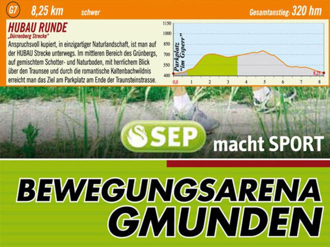Dürrenberg Strecke - Hubau Runde by Runnersfun G7