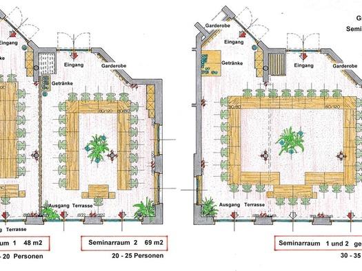 Skizze von den Seminarräumen. (© Stabauer)