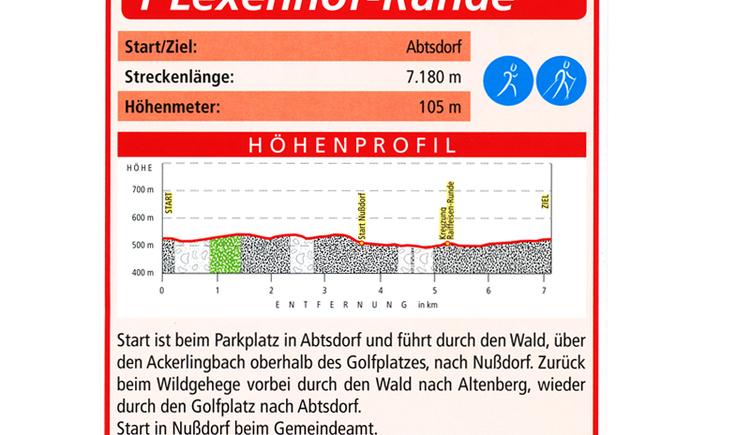 Lexenhof Runde (© Verschönerungsverein Nußdorf)