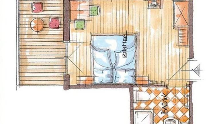 Skizze Nebenhauszimmer