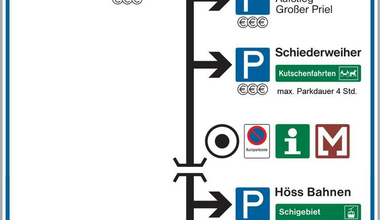 Parkleitsystem (© Gemeinde Hinterstoder)