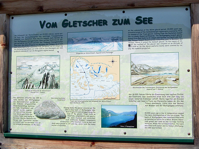 Thementafel Gletscher/See